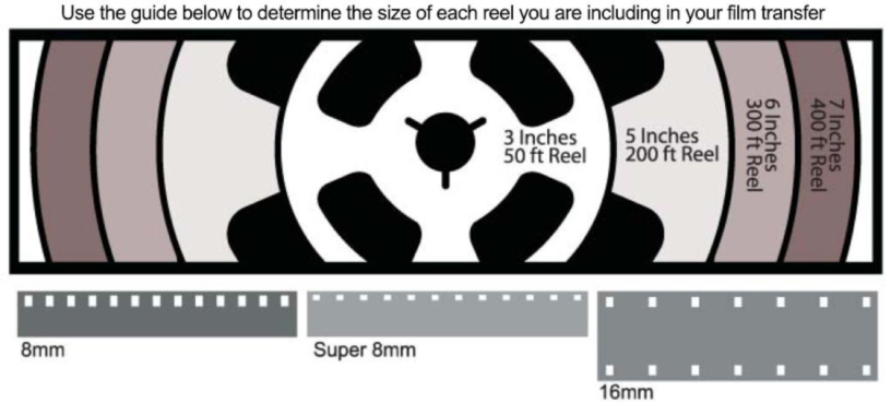 Reel Size Image
